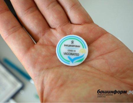 В Башкортостане только жители с антителами и после вакцинации смогут посещать клубы и спортзалы
