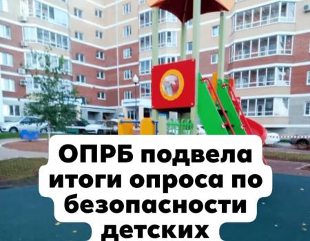 Общественная палата Республики Башкортостан подвела итоги опроса жителей республики по безопасности детских и спортивных площадок